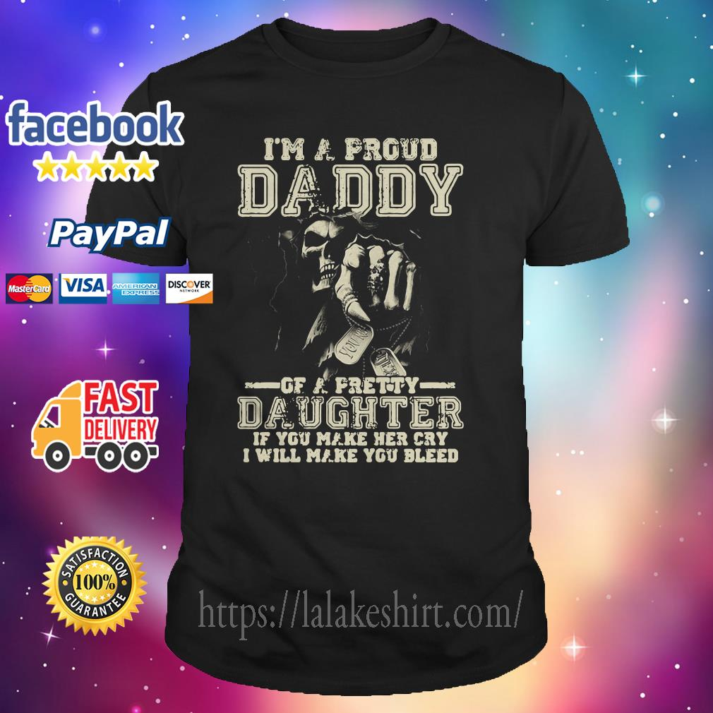 38b9c90f I'm a proud daddy of a pretty Daughter if you make her cry I will ...